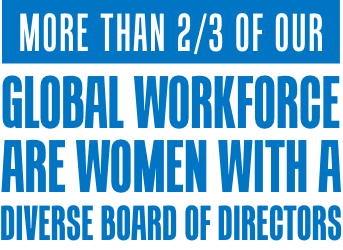 More than 2/3 of our global workforce are women with a diverse board of directors.
