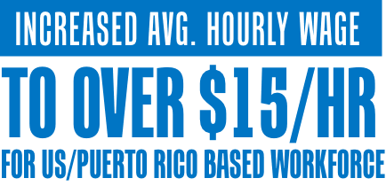 Increased avg. hourly wage to over $15/hr for US/Puerto Rico-based workforce.